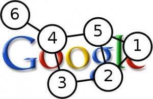 Google's un-clear data structures and Google algorithms